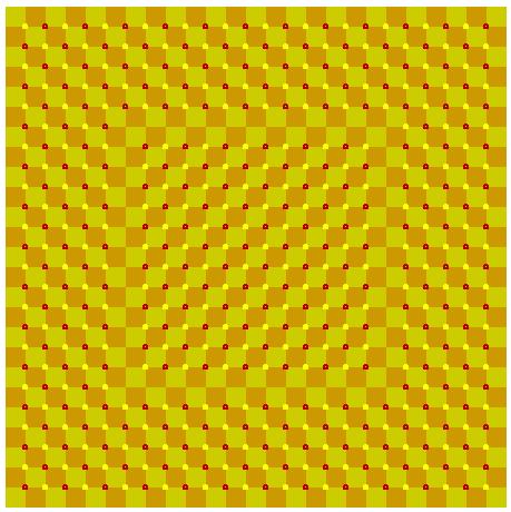 optik illüzyon sağ sol